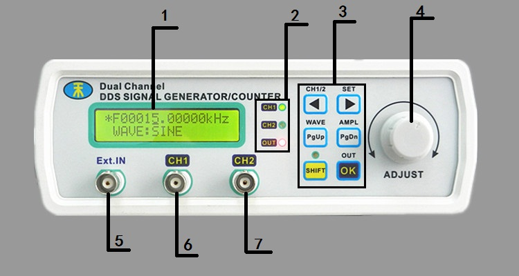 25MHz TTL Analog pulse signal source DDS Signal Generator  Double channel